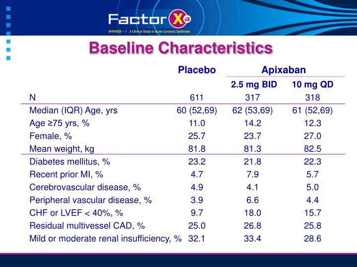 Baseline Characteristics