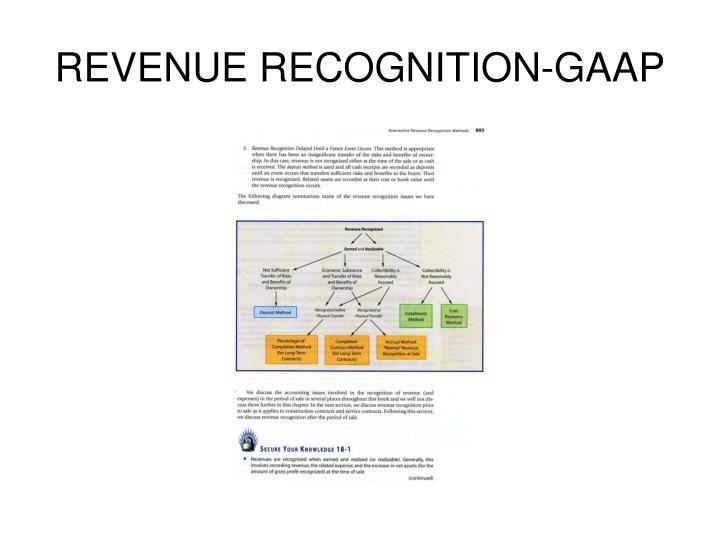 REVENUE RECOGNITION-GAAP