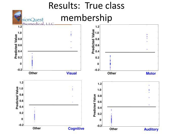 Results:  True class