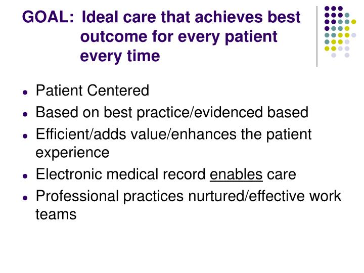 Goal ideal care that achieves best outcome for every patient every time