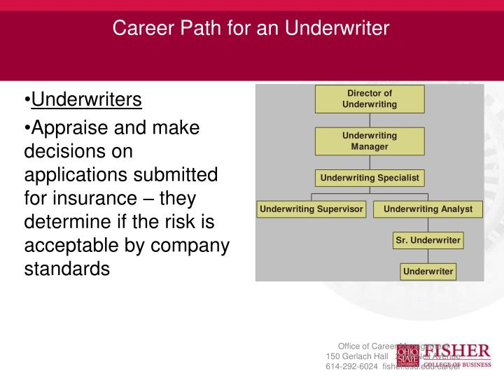 Career Path for an Underwriter
