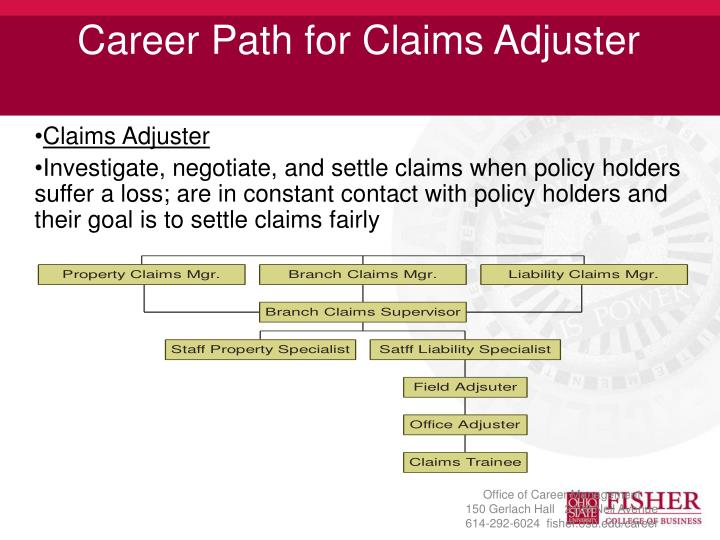 Career Path for Claims Adjuster