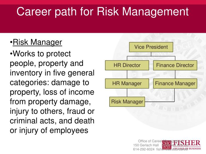 Career path for Risk Management