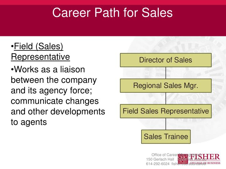 Career Path for Sales