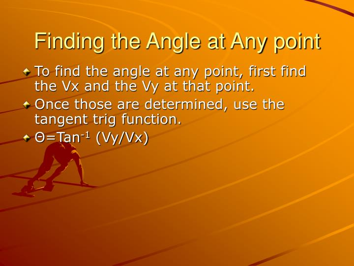 Finding the Angle at Any point