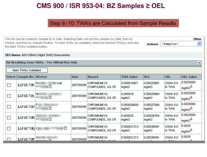 CMS 900 / ISR