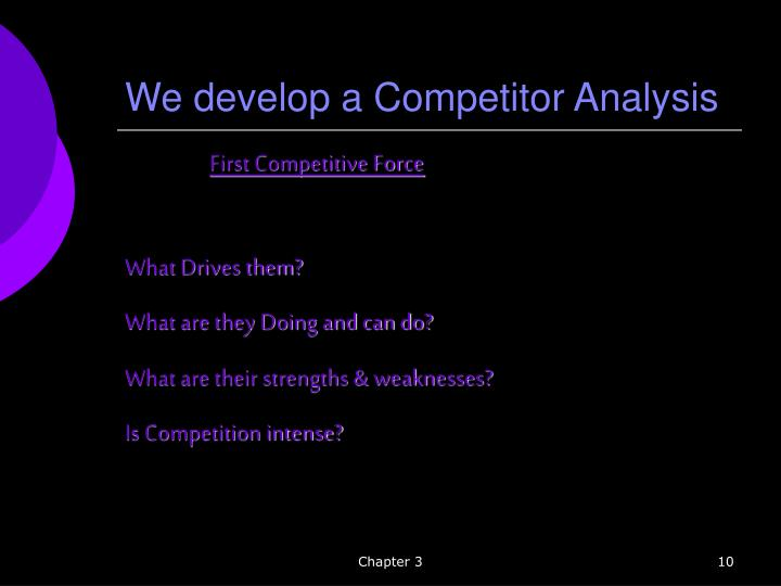 We develop a Competitor Analysis