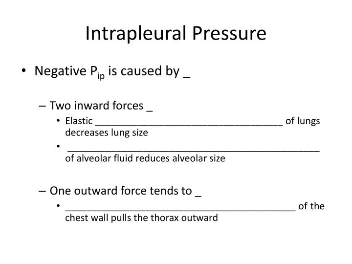 Intrapleural Pressure