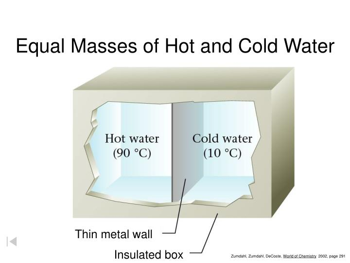 Equal Masses of Hot and Cold Water