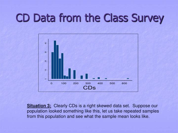 CD Data from the Class Survey