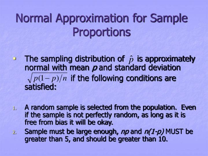 Normal Approximation for Sample Proportions