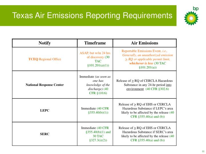 Texas Air Emissions Reporting Requirements