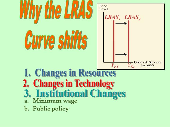 Why the LRAS