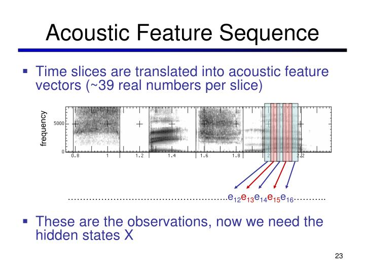 Acoustic Feature Sequence