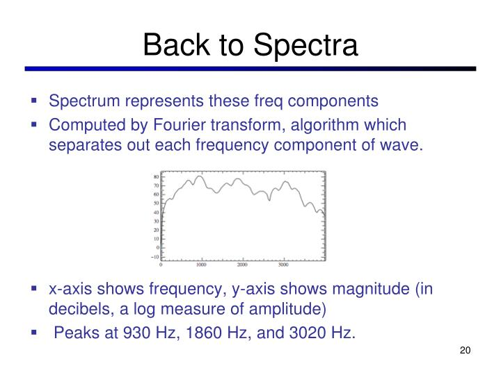 Back to Spectra