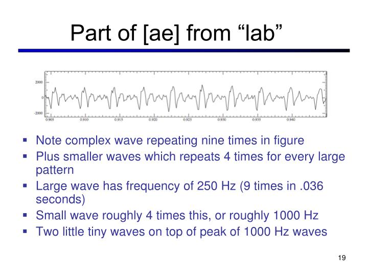 """Part of [ae] from """"lab"""""""
