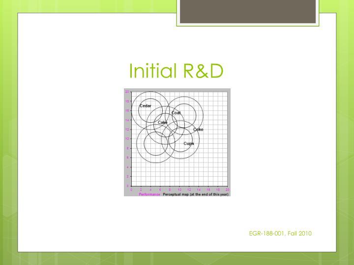 Initial R&D