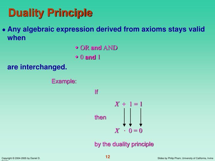 Duality Principle