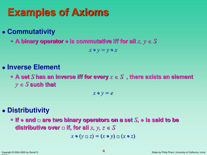 Examples of Axioms