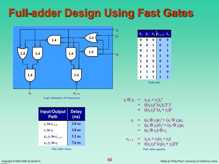 Full-adder Design Using Fast Gates