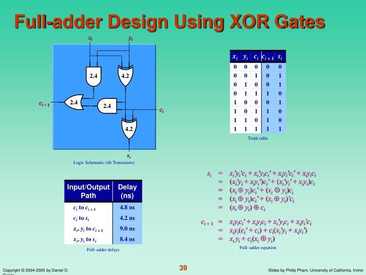 Full-adder Design Using XOR Gates