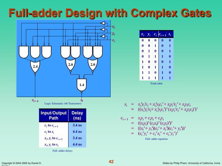 Full-adder Design with Complex Gates