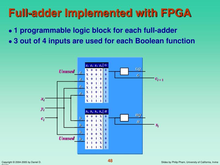 Full-adder Implemented with FPGA