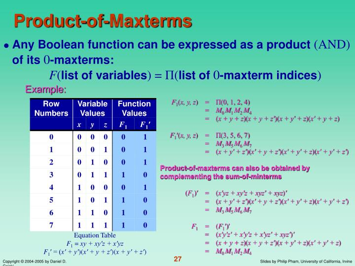 Product-of-Maxterms