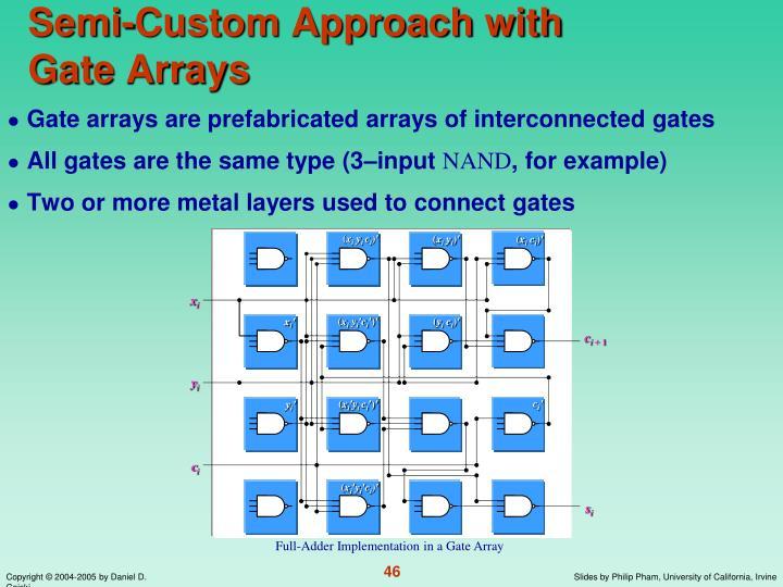 Semi-Custom Approach with