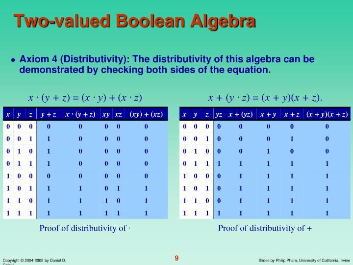 Two-valued Boolean Algebra