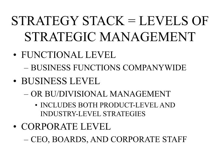 STRATEGY STACK = LEVELS OF STRATEGIC MANAGEMENT