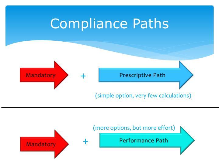 Compliance Paths