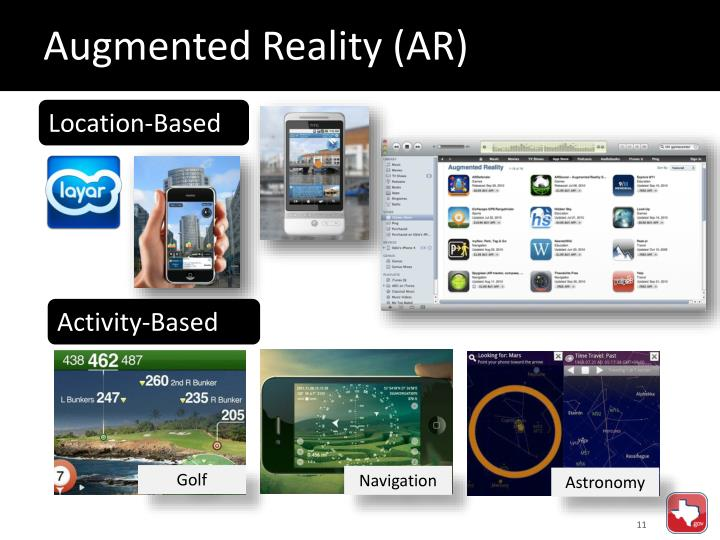 Augmented Reality (AR)