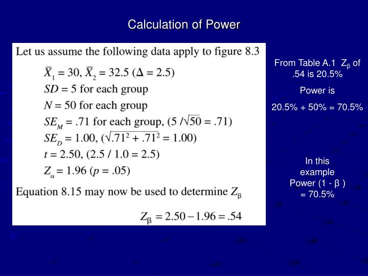 Calculation of Power