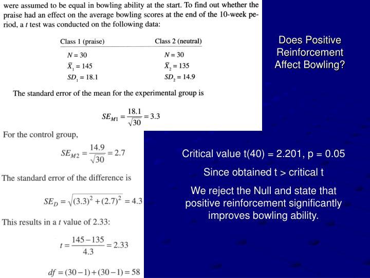 Does Positive Reinforcement Affect Bowling?