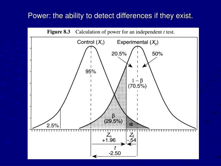 Power: the ability to detect differences if they exist.