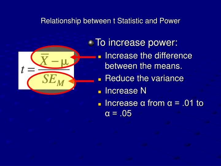 Relationship between t Statistic and Power
