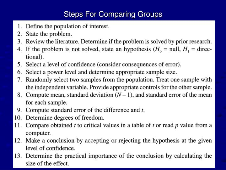 Steps For Comparing Groups