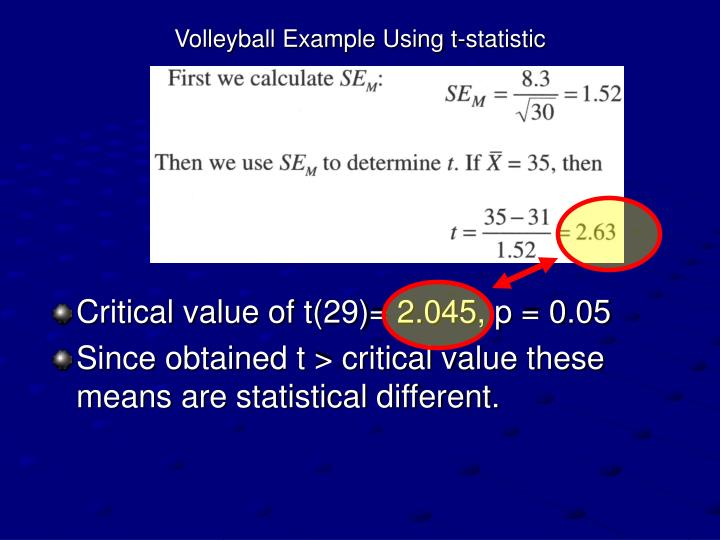 Volleyball Example Using t-statistic