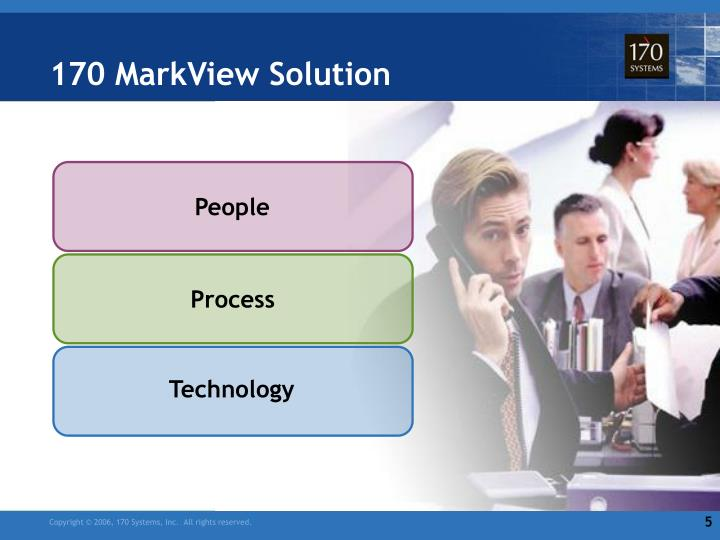 170 MarkView Solution