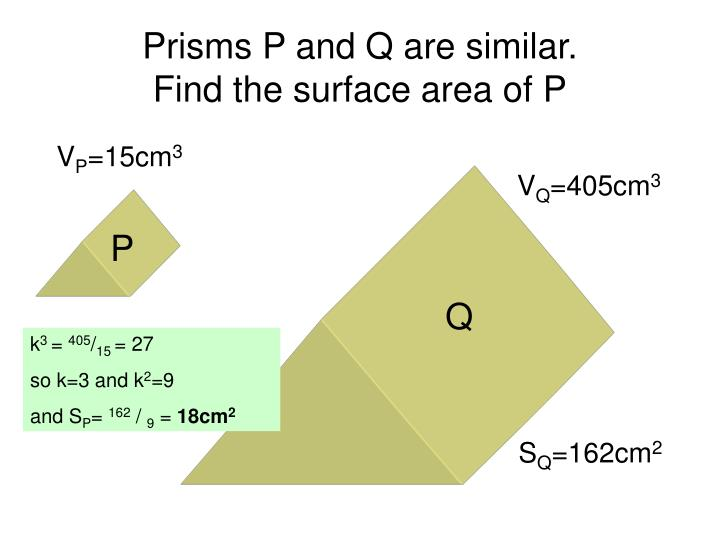 Prisms P and Q are similar.