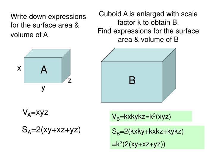 Cuboid A is enlarged with scale factor k to obtain B.