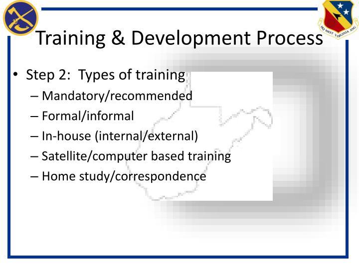 Training & Development Process