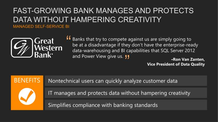 FAST-GROWING BANK MANAGES AND PROTECTS DATA WITHOUT HAMPERING CREATIVITY