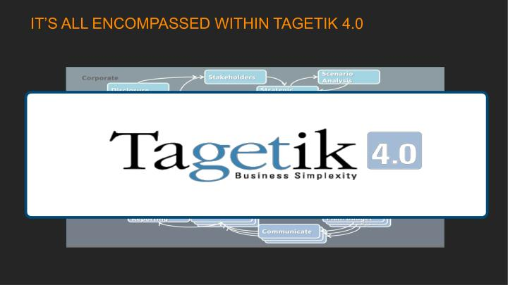 IT'S ALL ENCOMPASSED WITHIN TAGETIK