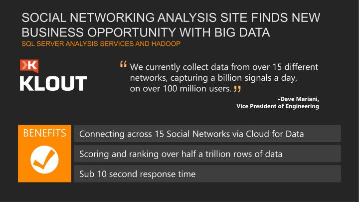 SOCIAL NETWORKING ANALYSIS SITE FINDS NEW BUSINESS OPPORTUNITY WITH BIG DATA