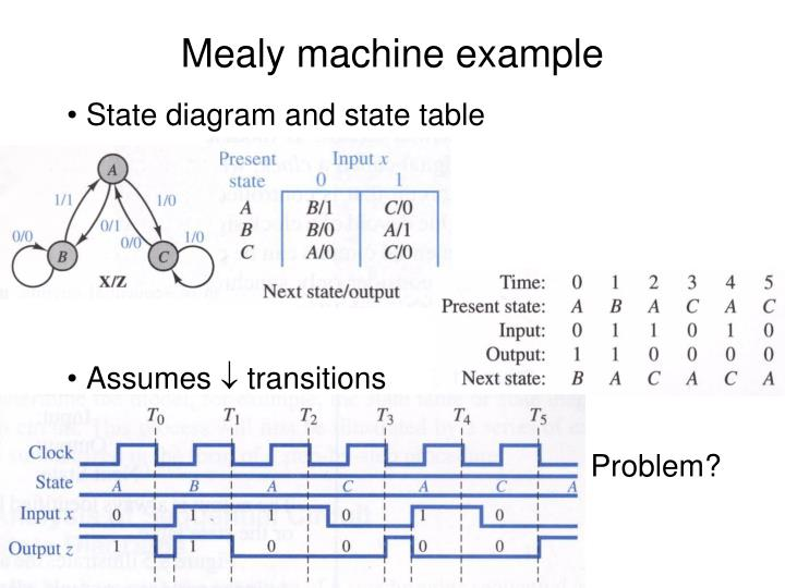 Mealy machine example