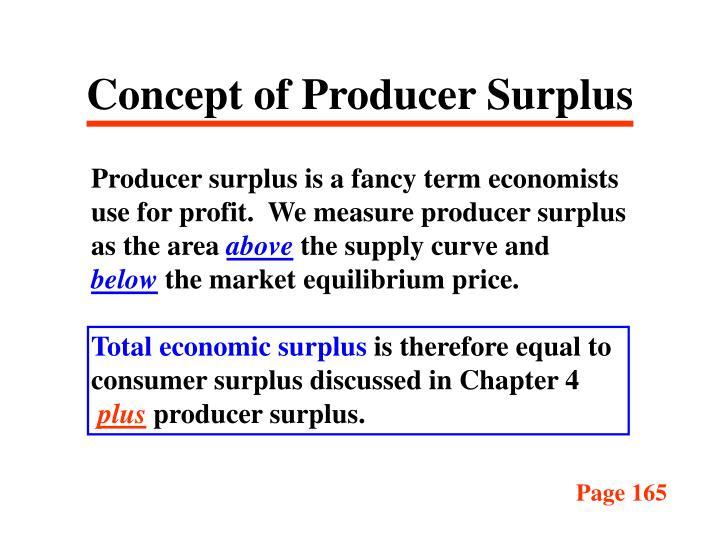 Concept of Producer Surplus