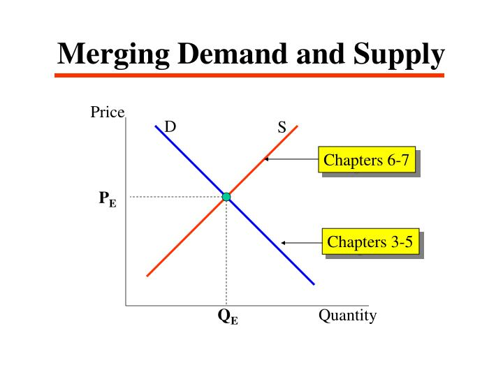 Merging Demand and Supply