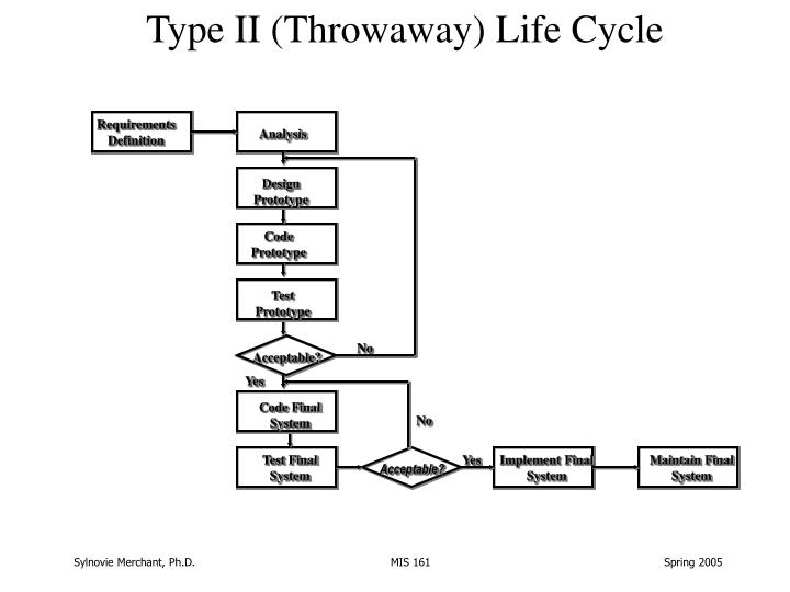 Type II (Throwaway) Life Cycle